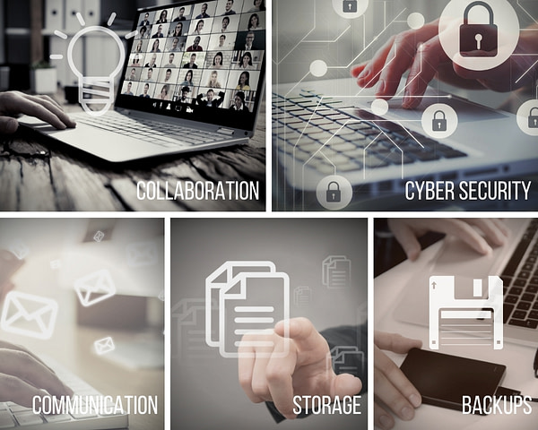 Cloud Solutions Collaboration Cyber Security Communication Storage Backups DRC Technologies